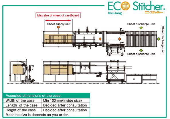 Eco-stitcher ThruLong